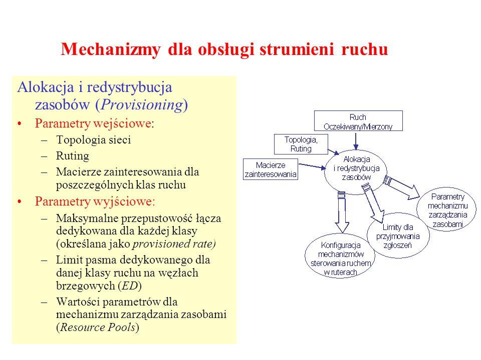 Mechanizmy dla obsługi strumieni ruchu Alokacja i redystrybucja zasobów (Provisioning) Parametry wejściowe: –Topologia sieci –Ruting –Macierze zainter