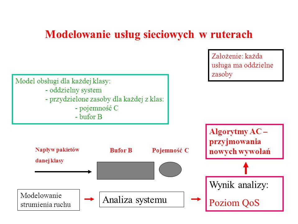 Modelowanie usług sieciowych w ruterach Model obsługi dla każdej klasy: - oddzielny system - przydzielone zasoby dla każdej z klas: - pojemność C - bu