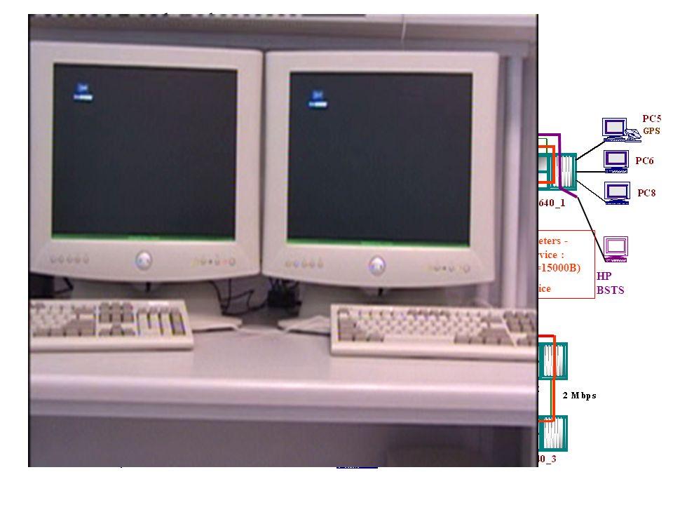 Real Player - PMM service HP BSTS BGT: 2.1 Mbps, STD service Reservation parameters - PC4-PC2 PMM service : (SR=250kbps,BSP=15000B) PC4-PC7 STD servic