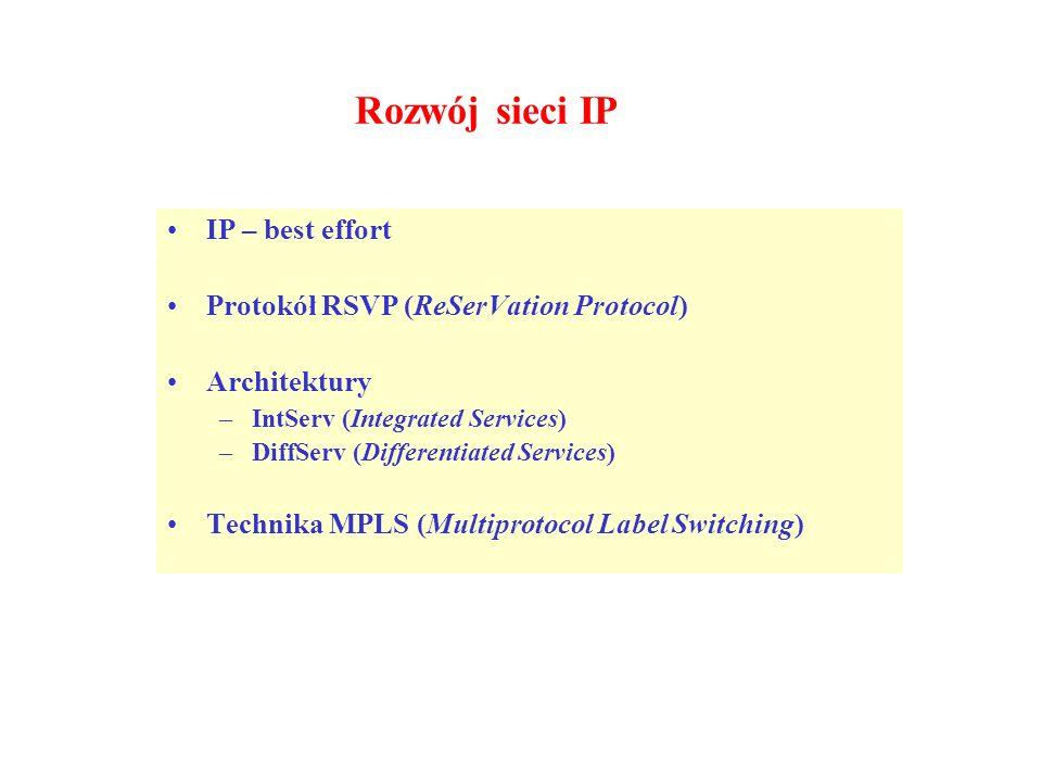 Rozwój sieci IP IP – best effort Protokół RSVP (ReSerVation Protocol) Architektury –IntServ (Integrated Services) –DiffServ (Differentiated Services)