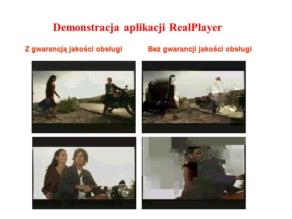 Demonstracja aplikacji RealPlayer Z gwarancją jakości obsługi Bez gwarancji jakości obsługi