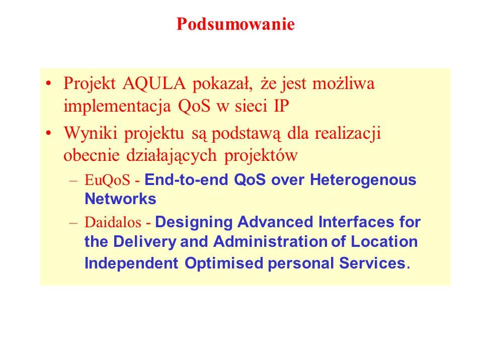 Podsumowanie Projekt AQULA pokazał, że jest możliwa implementacja QoS w sieci IP Wyniki projektu są podstawą dla realizacji obecnie działających proje