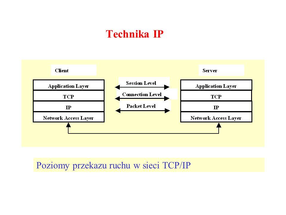 Mechanizmy QoS dla sieci IP (1) Rozr ó żniamy dwa poziomy, tj.: –poziom wywołań, –poziom pakiet ó w IP.