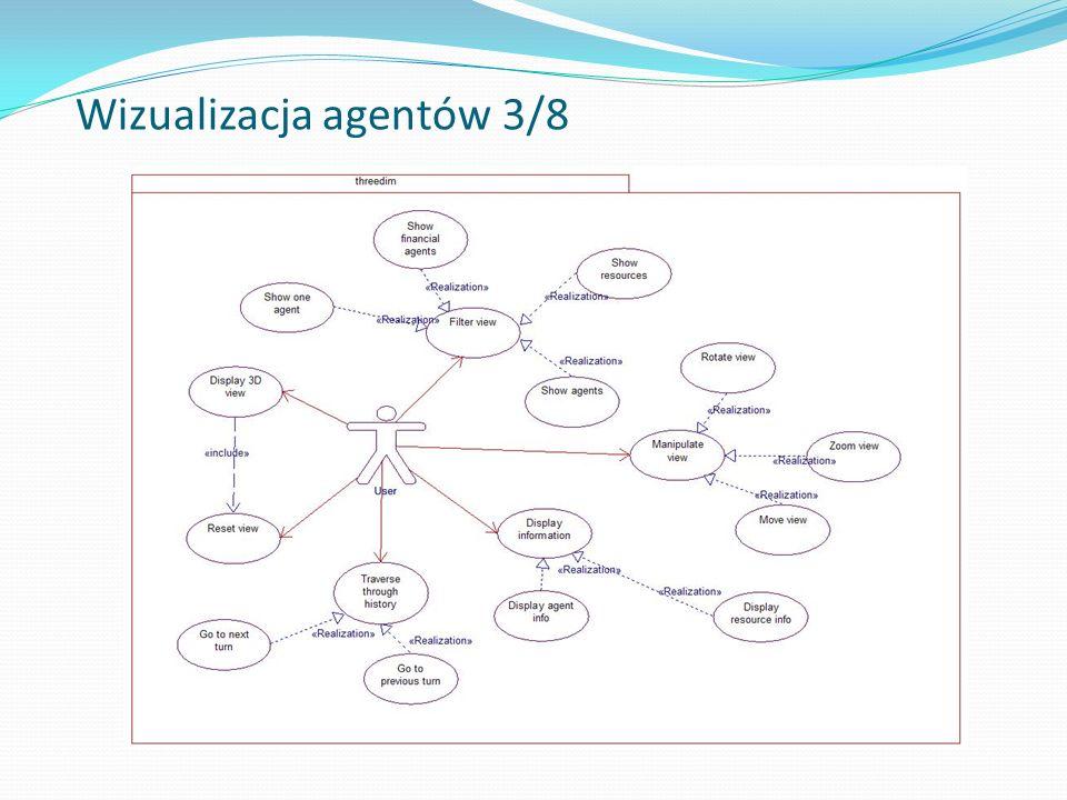 Wizualizacja agentów4/8 Przypadki użycia – wspólne dla widoku 2D i 3D: Manipulowanie widokiem Skalowanie Przesuwanie Wyświetlanie informacji Agenta Dobra Filtrowanie widoku ze względu na typ obiektów Zwykli agenci Agenci finansowi Dobra