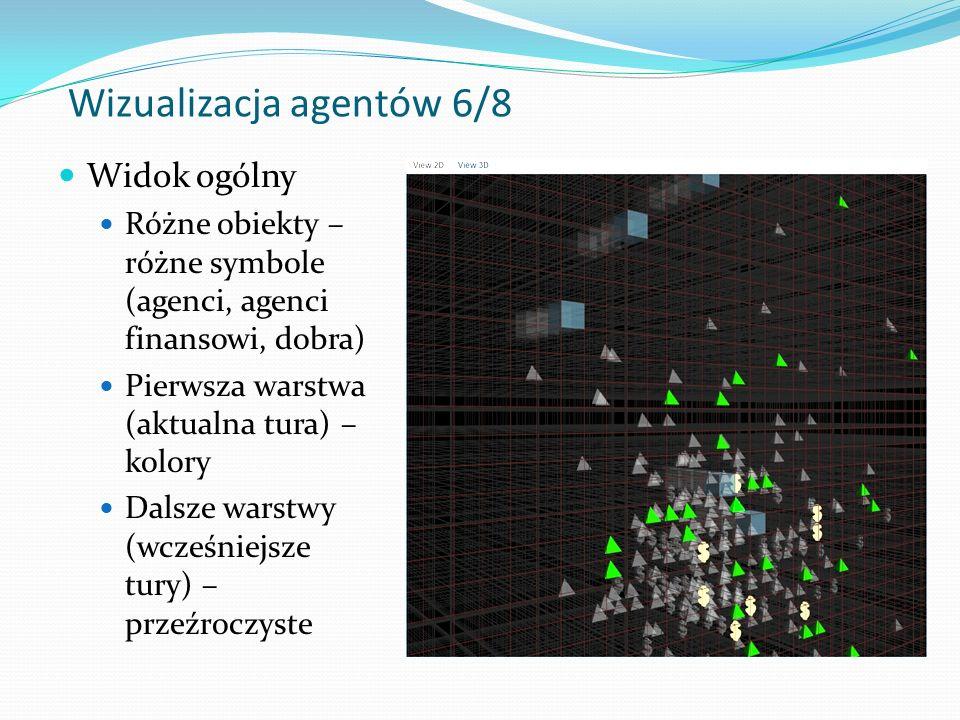 Różne obiekty – różne symbole (agenci, agenci finansowi, dobra) Pierwsza warstwa (aktualna tura) – kolory Dalsze warstwy (wcześniejsze tury) – przeźroczyste Wizualizacja agentów6/8