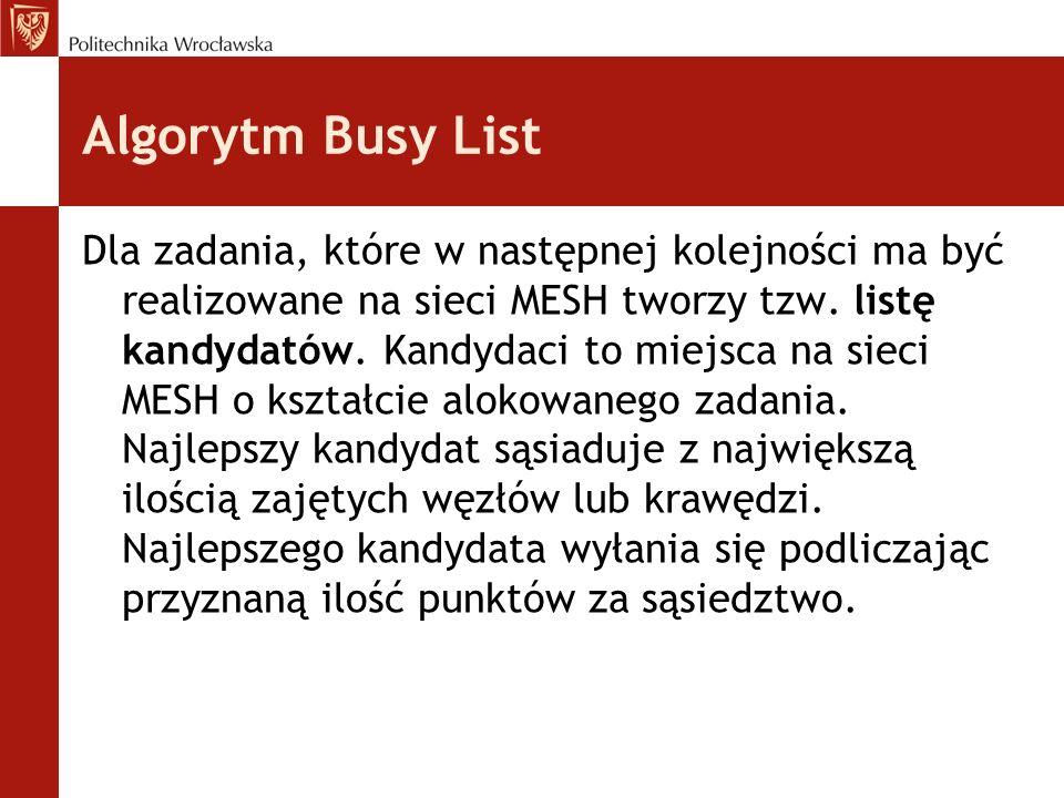 Algorytm Busy List Dla zadania, które w następnej kolejności ma być realizowane na sieci MESH tworzy tzw.