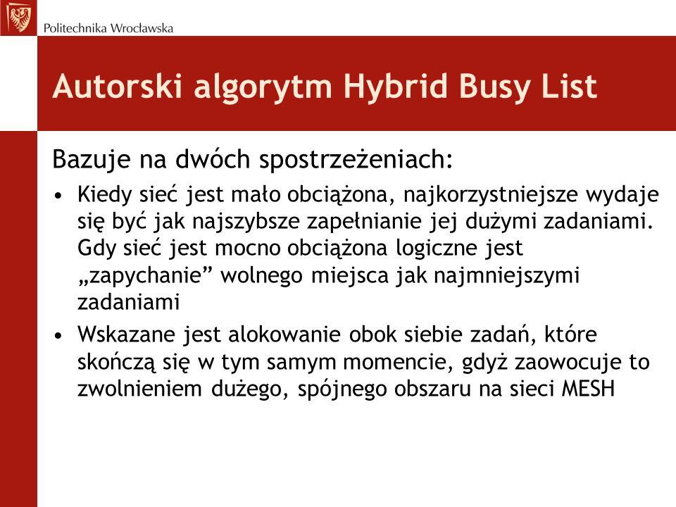 Autorski algorytm Hybrid Busy List Bazuje na dwóch spostrzeżeniach: Kiedy sieć jest mało obciążona, najkorzystniejsze wydaje się być jak najszybsze zapełnianie jej dużymi zadaniami.