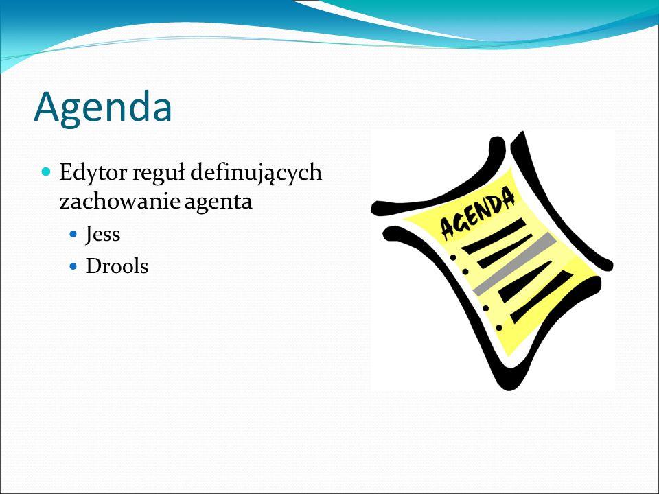 Agenda Edytor reguł definujących zachowanie agenta Jess Drools