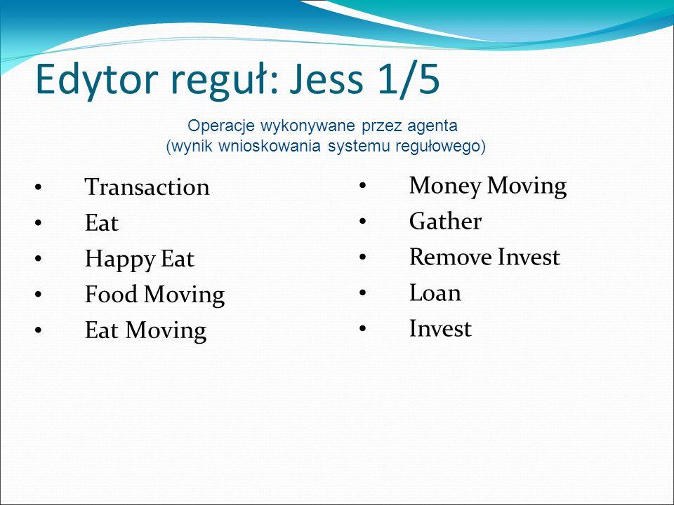 Edytor reguł: Jess 1/5 Transaction Eat Happy Eat Food Moving Eat Moving Operacje wykonywane przez agenta (wynik wnioskowania systemu regułowego) Money Moving Gather Remove Invest Loan Invest