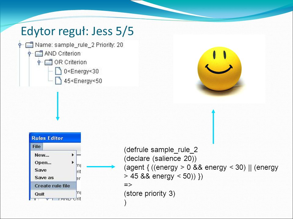 Edytor reguł: Jess 5/5 (defrule sample_rule_2 (declare (salience 20)) (agent { ((energy > 0 && energy 45 && energy < 50)) }) => (store priority 3) )