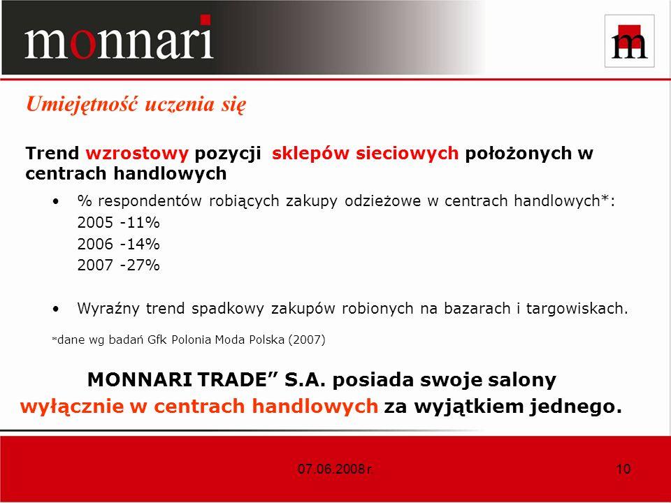 07.06.2008 r.10 Umiejętność uczenia się Trend wzrostowy pozycji sklepów sieciowych położonych w centrach handlowych % respondentów robiących zakupy odzieżowe w centrach handlowych*: 2005 -11% 2006 -14% 2007 -27% Wyraźny trend spadkowy zakupów robionych na bazarach i targowiskach.