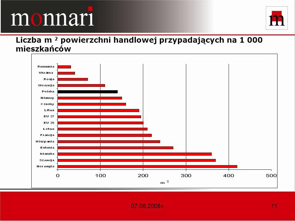 07.06.2008 r.11 Liczba m 2 powierzchni handlowej przypadających na 1 000 mieszkańców