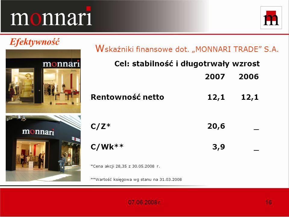07.06.2008 r.16 W skaźniki finansowe dot.MONNARI TRADE S.A.
