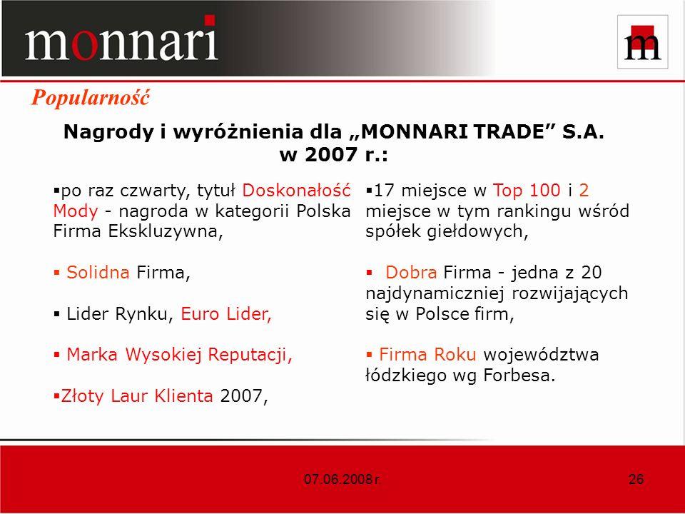 07.06.2008 r.26 Popularność Nagrody i wyróżnienia dla MONNARI TRADE S.A.