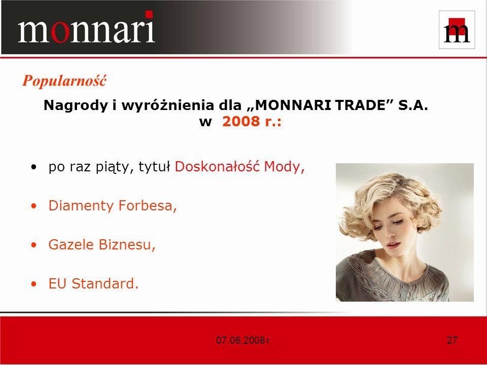 07.06.2008 r.27 po raz piąty, tytuł Doskonałość Mody, Diamenty Forbesa, Gazele Biznesu, EU Standard.