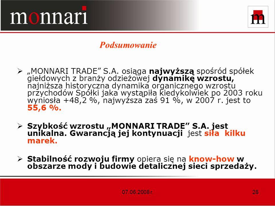 07.06.2008 r.28 Podsumowanie MONNARI TRADE S.A.