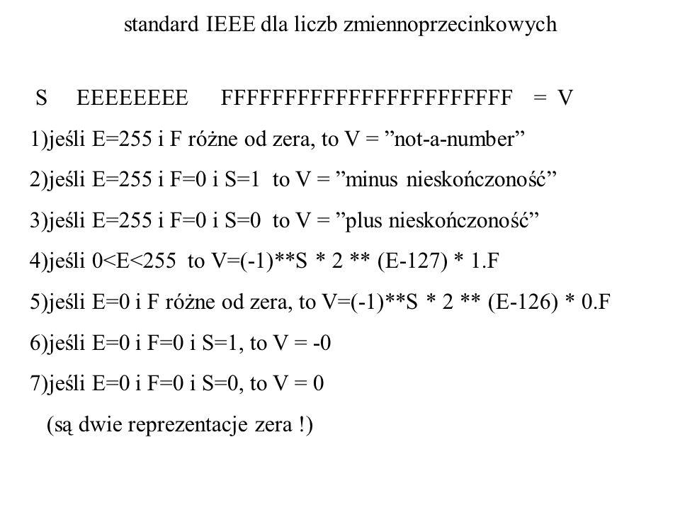 standard IEEE dla liczb zmiennoprzecinkowych S EEEEEEEE FFFFFFFFFFFFFFFFFFFFFFF = V 1)jeśli E=255 i F różne od zera, to V = not-a-number 2)jeśli E=255