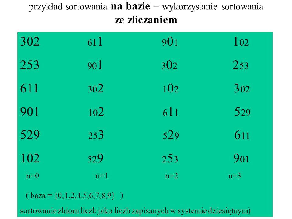 przykład: wartości inf oraz nan /* zbudowanie float o wartosci inf oraz o wartosci nan*/ printf( \n liczby dodatnia nieskonczonosc i NAN budowane \ recznie\ \n ); f3=0; w = (char *) &f3; *(w+0) = 0x00; *(w+1) = 0x00; *(w+2) = 0x80; *(w+3) = 0x7f; w = (char *) &f4; *(w+0) = 0x00; *(w+1) = 0x00; *(w+2) = 0xc0; *(w+3) = 0xff;