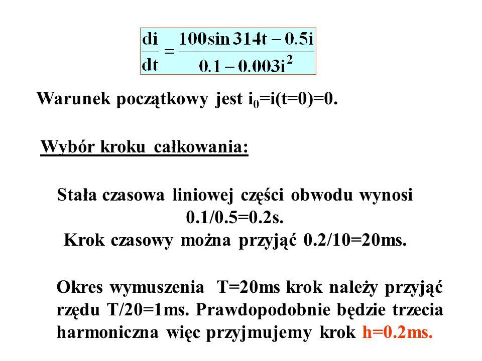 Warunek początkowy jest i 0 =i(t=0)=0. Wybór kroku całkowania: Stała czasowa liniowej części obwodu wynosi 0.1/0.5=0.2s. Krok czasowy można przyjąć 0.