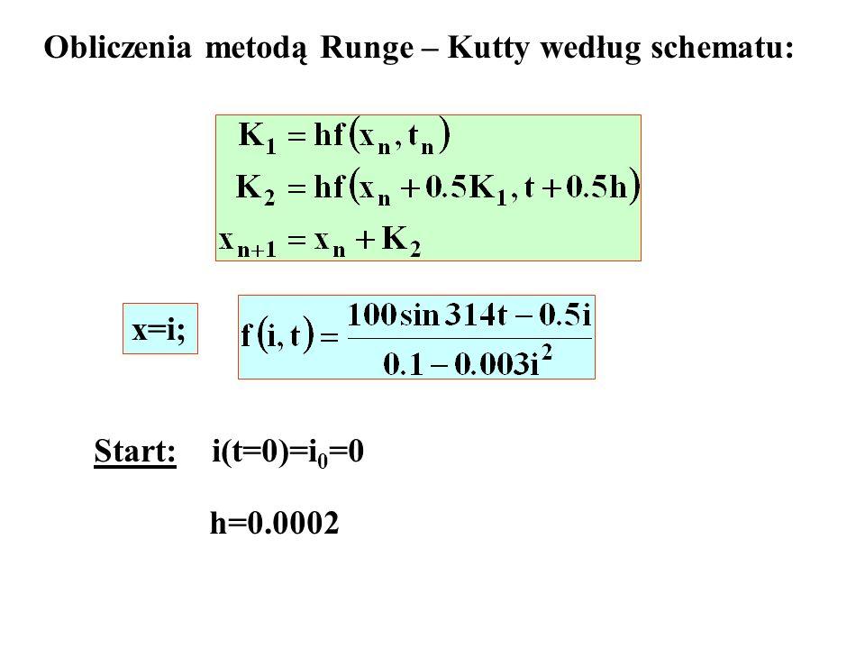Obliczenia metodą Runge – Kutty według schematu: x=i; Start: i(t=0)=i 0 =0 h=0.0002