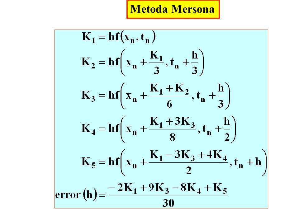Metoda Mersona