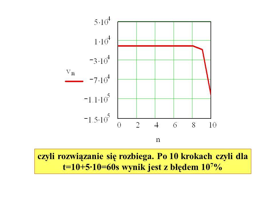 czyli rozwiązanie się rozbiega. Po 10 krokach czyli dla t=10+5·10=60s wynik jest z błędem 10 7 %