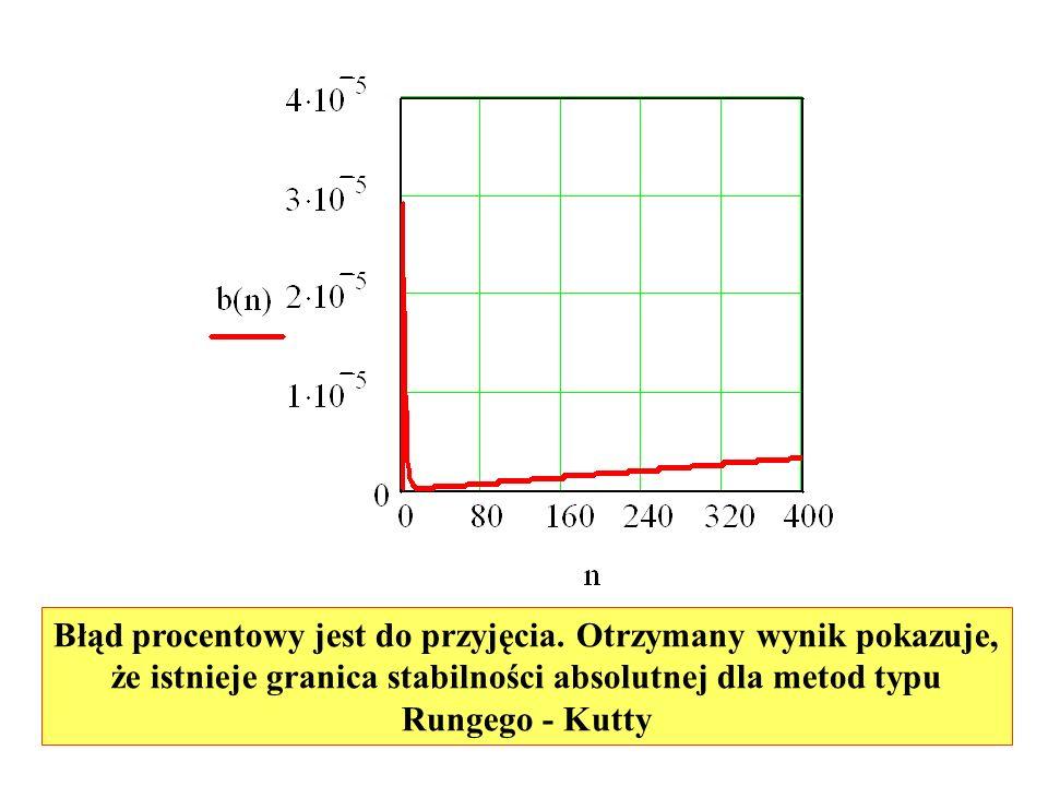 Błąd procentowy jest do przyjęcia. Otrzymany wynik pokazuje, że istnieje granica stabilności absolutnej dla metod typu Rungego - Kutty