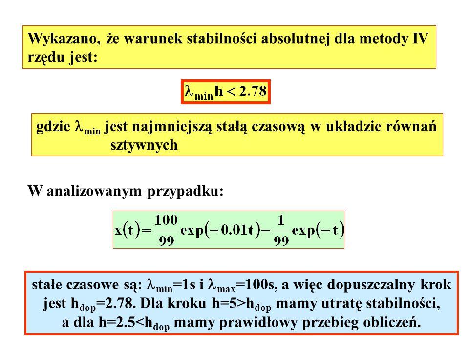 Wykazano, że warunek stabilności absolutnej dla metody IV rzędu jest: gdzie min jest najmniejszą stałą czasową w układzie równań sztywnych W analizowa