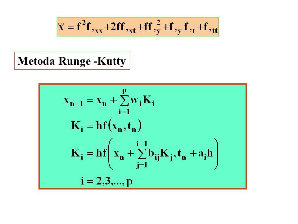 Sposób wyznaczania współczynników na przykładzie metody drugiego rzędu (p=2): Drugi składnik rozwijamy w szereg Taylora w otoczeniu punktu x n, t n Podstawiając i porządkując mamy: