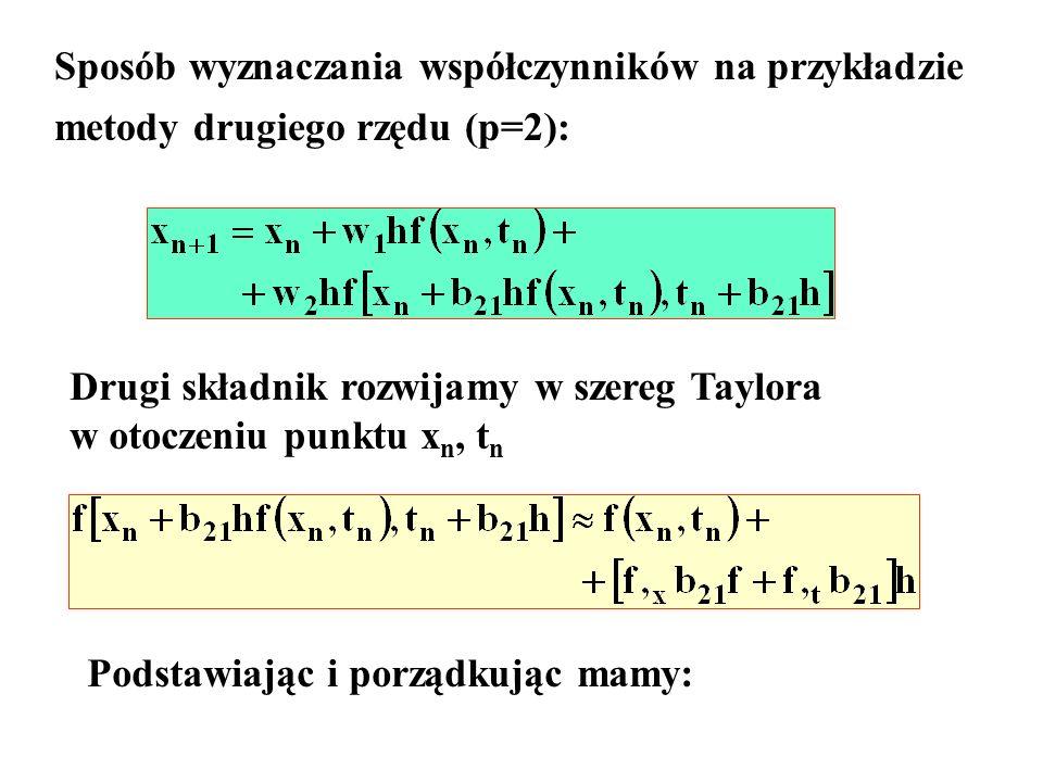Sposób wyznaczania współczynników na przykładzie metody drugiego rzędu (p=2): Drugi składnik rozwijamy w szereg Taylora w otoczeniu punktu x n, t n Po