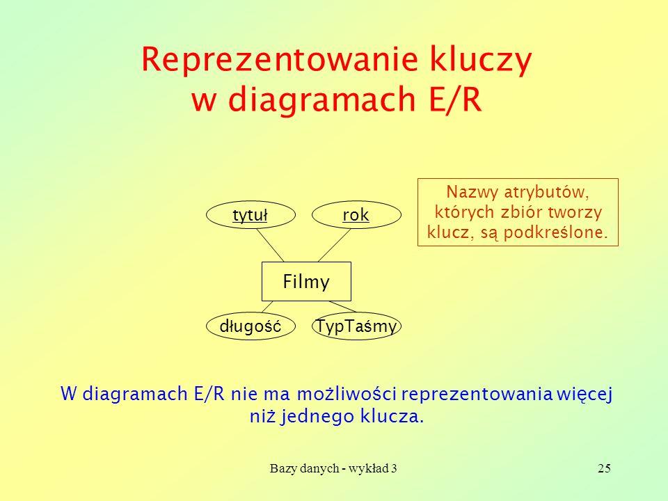 Bazy danych - wykład 325 Reprezentowanie kluczy w diagramach E/R Filmy tytu ł rok TypTa ś myd ł ugo ść W diagramach E/R nie ma mo ż liwo ś ci reprezen