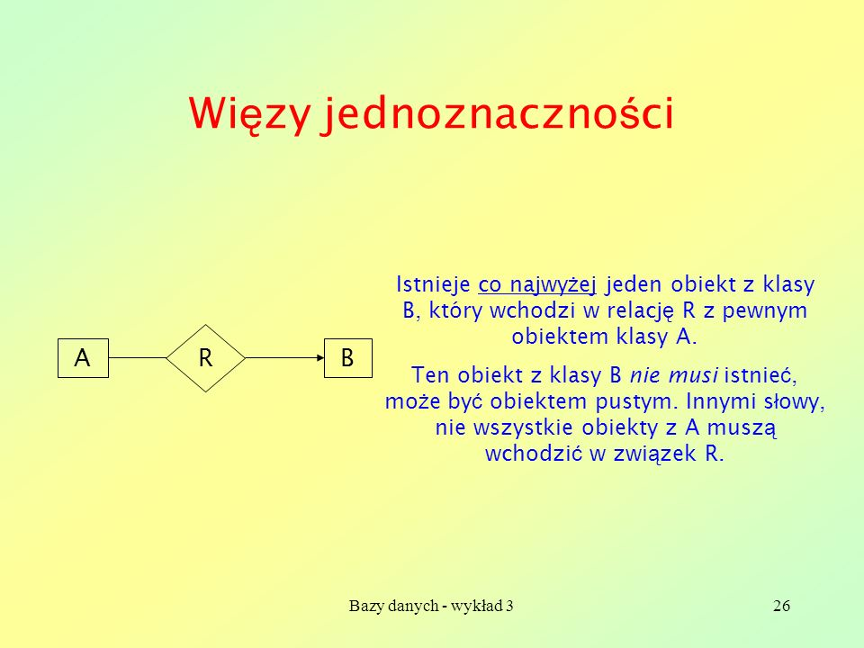 Bazy danych - wykład 326 Wi ę zy jednoznaczno ś ci A R B Istnieje co najwy ż ej jeden obiekt z klasy B, który wchodzi w relacj ę R z pewnym obiektem k