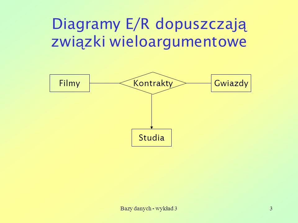 Bazy danych - wykład 33 Diagramy E/R dopuszczaj ą zwi ą zki wieloargumentowe FilmyGwiazdy Studia Kontrakty