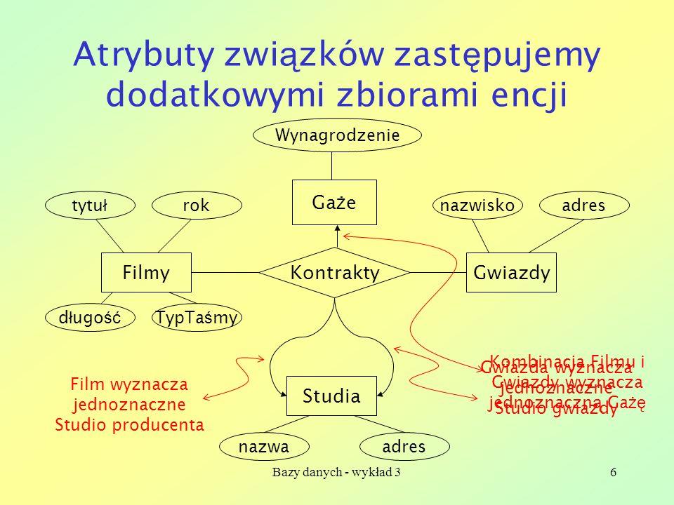 Bazy danych - wykład 37 Zwi ą zki wieloargumentowe mo ż na zast ą pi ć dodatkowymi zbiorami encji i zwi ą zkami dwuargumentowymi Gwiazdy Ga ż e Filmy Kontrakty Studia Gwiazda-czego Jaka-ga ż a Studio-prod.