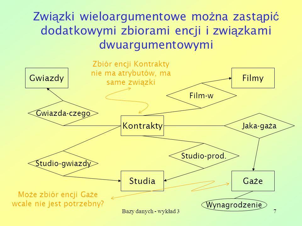 Bazy danych - wykład 37 Zwi ą zki wieloargumentowe mo ż na zast ą pi ć dodatkowymi zbiorami encji i zwi ą zkami dwuargumentowymi Gwiazdy Ga ż e Filmy