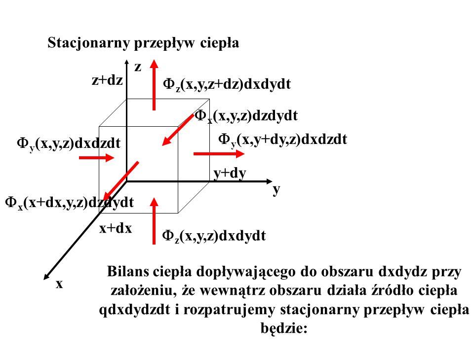 Stacjonarny przepływ ciepła x y z x+dx y+dy z+dz z (x,y,z)dxdydt z (x,y,z+dz)dxdydt y (x,y+dy,z)dxdzdt y (x,y,z)dxdzdt x (x+dx,y,z)dzdydt x (x,y,z)dzd
