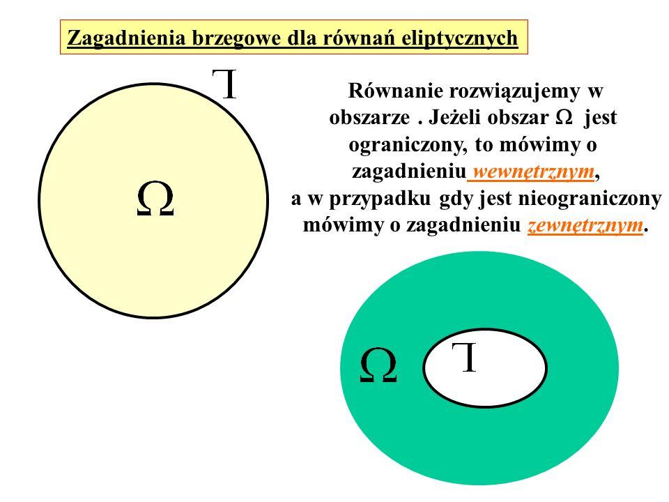 Zagadnienia brzegowe dla równań eliptycznych Równanie rozwiązujemy w obszarze. Jeżeli obszar jest ograniczony, to mówimy o zagadnieniu wewnętrznym, a