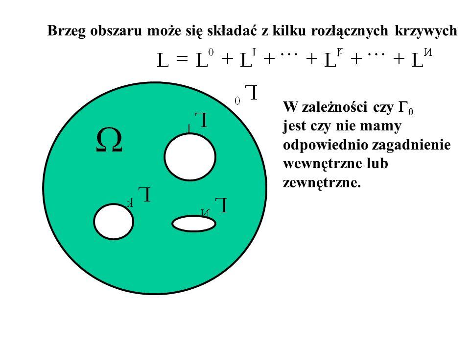 Brzeg obszaru może się składać z kilku rozłącznych krzywych W zależności czy 0 jest czy nie mamy odpowiednio zagadnienie wewnętrzne lub zewnętrzne.