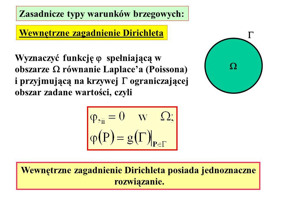 Zasadnicze typy warunków brzegowych: Wewnętrzne zagadnienie Dirichleta Wyznaczyć funkcję spełniającą w obszarze równanie Laplacea (Poissona) i przyjmu