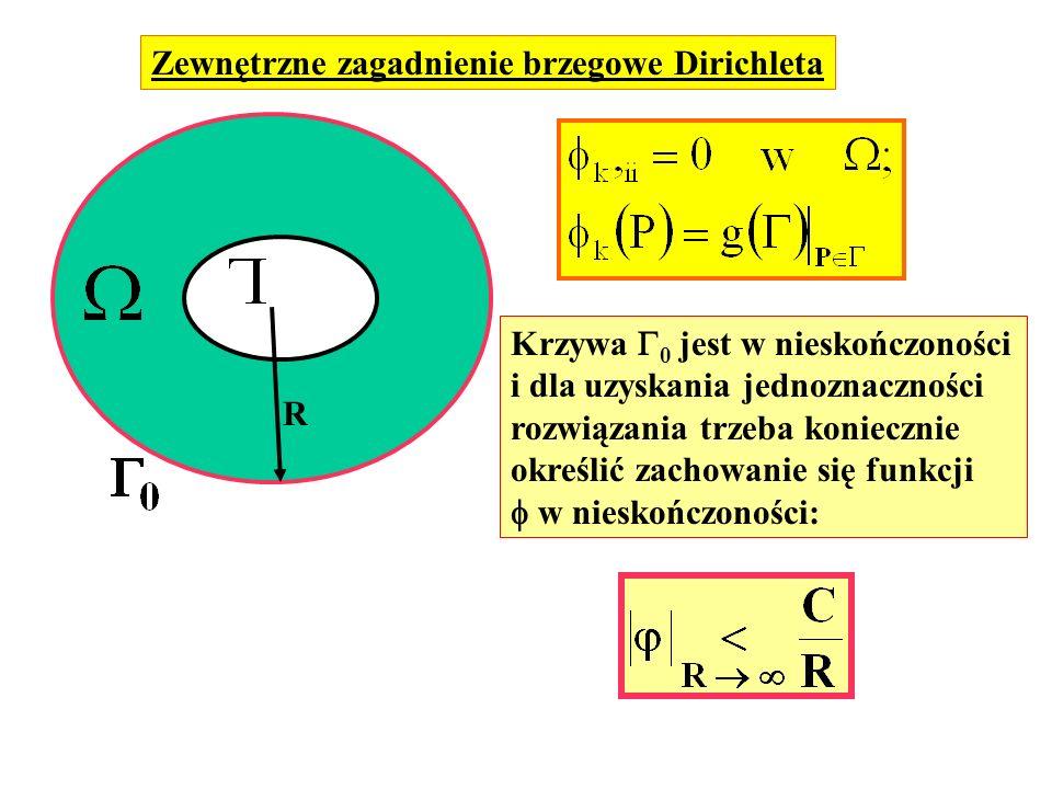 Zewnętrzne zagadnienie brzegowe Dirichleta Krzywa 0 jest w nieskończoności i dla uzyskania jednoznaczności rozwiązania trzeba koniecznie określić zach