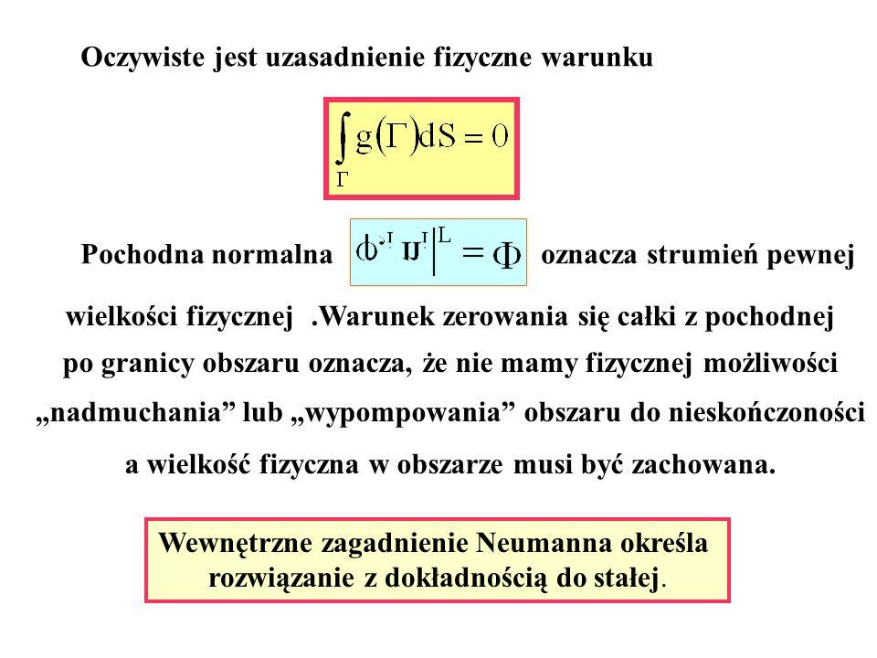 Oczywiste jest uzasadnienie fizyczne warunku Pochodna normalnaoznacza strumień pewnej wielkości fizycznej.Warunek zerowania się całki z pochodnej po g