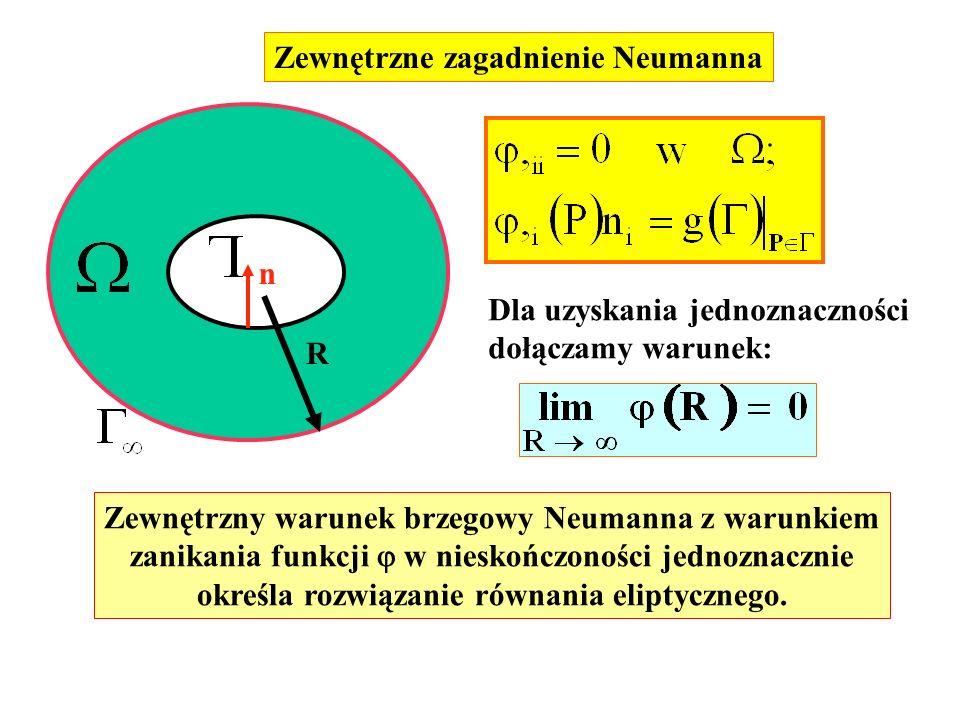 n Zewnętrzne zagadnienie Neumanna Dla uzyskania jednoznaczności dołączamy warunek: R Zewnętrzny warunek brzegowy Neumanna z warunkiem zanikania funkcj