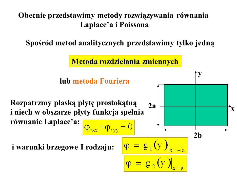 Obecnie przedstawimy metody rozwiązywania równania Laplacea i Poissona Spośród metod analitycznych przedstawimy tylko jedną Metoda rozdzielania zmienn