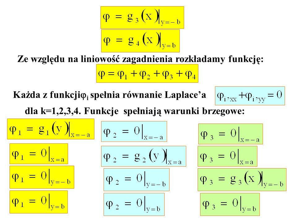 Ze względu na liniowość zagadnienia rozkładamy funkcję: Każda z funkcji i spełnia równanie Laplacea dla k=1,2,3,4. Funkcje spełniają warunki brzegowe: