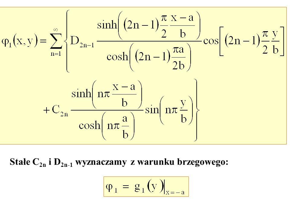 Stałe C 2n i D 2n-1 wyznaczamy z warunku brzegowego: