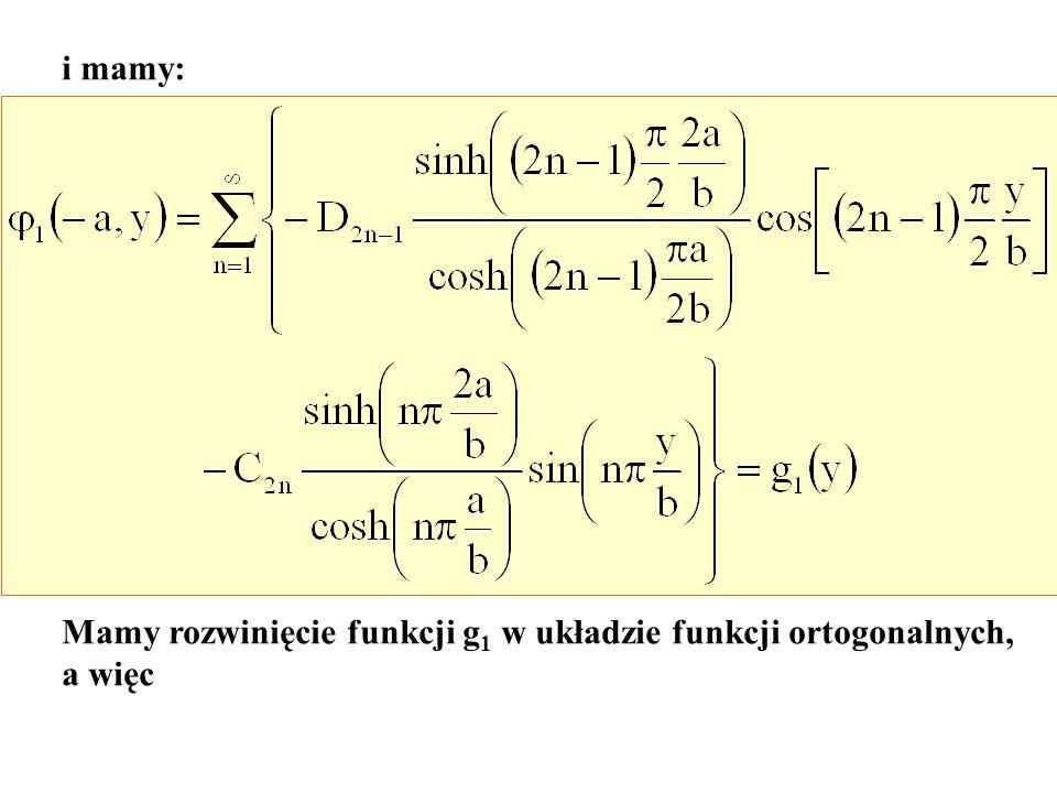 i mamy: Mamy rozwinięcie funkcji g 1 w układzie funkcji ortogonalnych, a więc