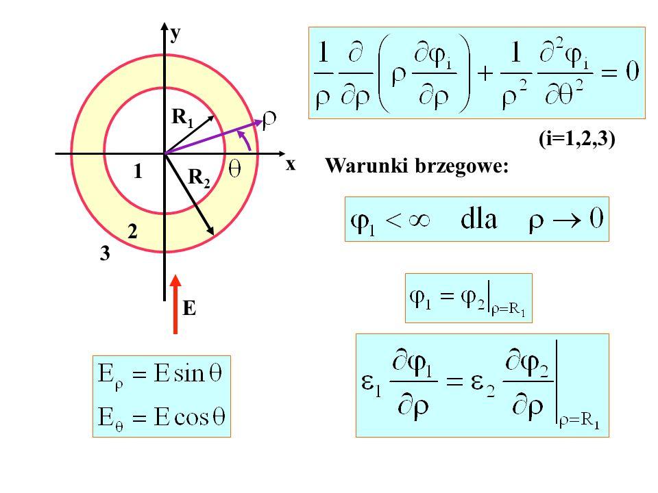 x y R1R1 R2R2 1 2 3 E (i=1,2,3) Warunki brzegowe: