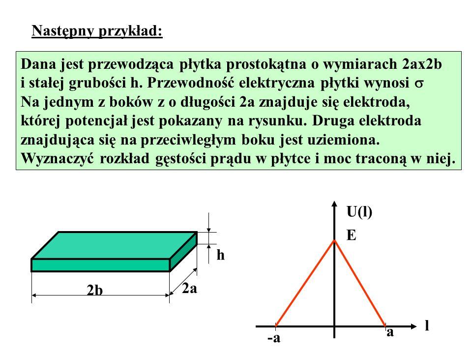 Następny przykład: Dana jest przewodząca płytka prostokątna o wymiarach 2ax2b i stałej grubości h. Przewodność elektryczna płytki wynosi Na jednym z b