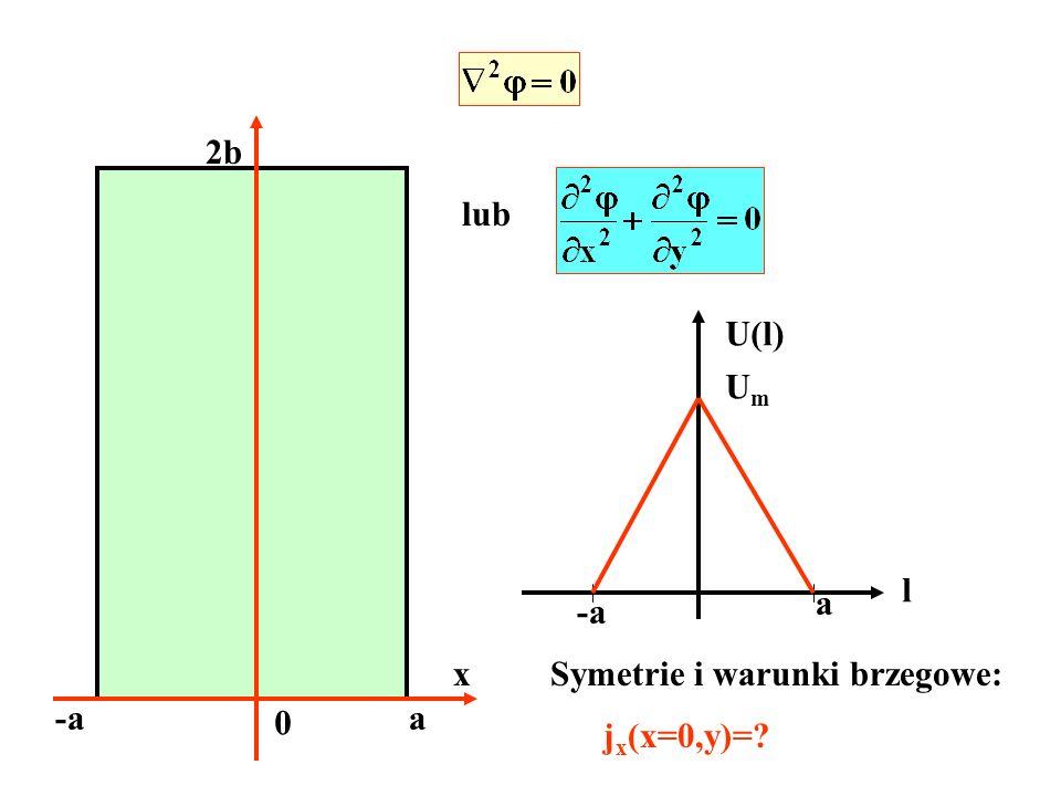 lub x -aa 0 2b a l U(l) UmUm Symetrie i warunki brzegowe: j x (x=0,y)=? -a