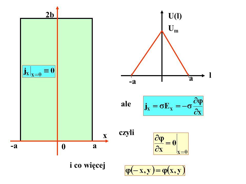x a 0 2b a l U(l) UmUm -a ale czyli i co więcej